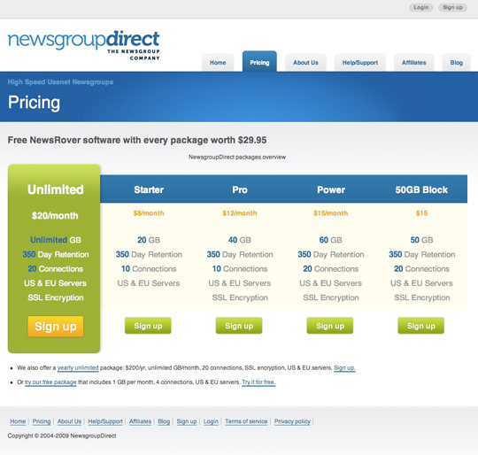 Pricing Process: The Web Design Process Start To Finish
